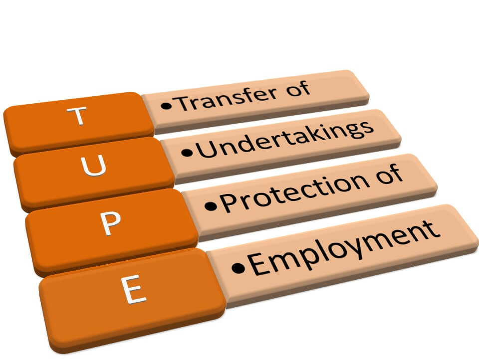 Transfer of undertakings protection of employment
